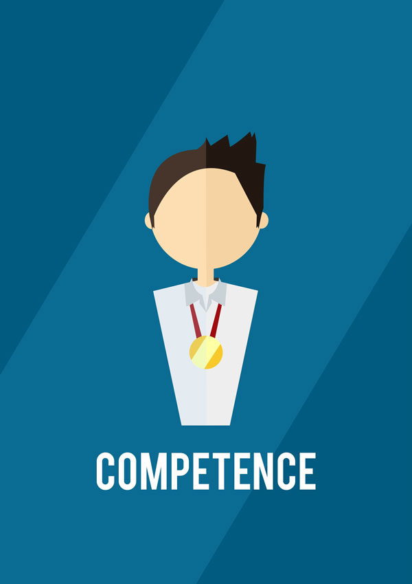 SDCA - Competence